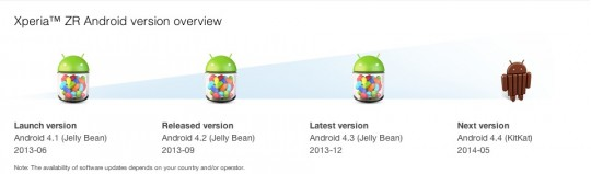 XperiaZRAndroidversionoverview