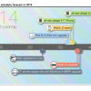 Mac mini(Early 2014)はいつ?アップルが2014年に発売する製品予測が出ましたが…。
