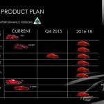 アルファロメオが2018年までに新型8モデルを投入