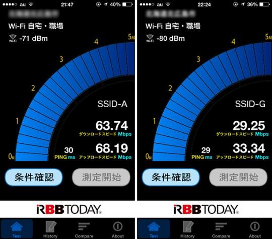 左:5GHz帯、右:2.4GHz帯
