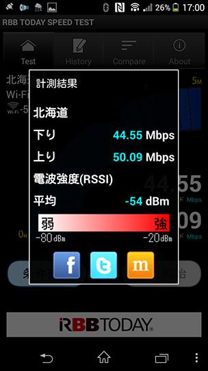 m2-speed