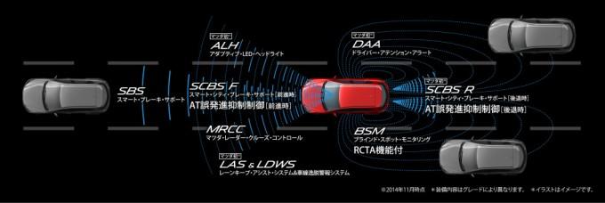 CX-5-i-activsense