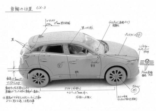 minicar-cx-3-0