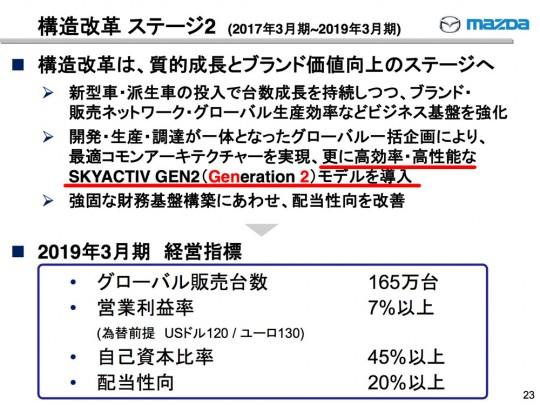 マツダ平成27年3月期決算