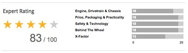 Mazda2セダンの評価
