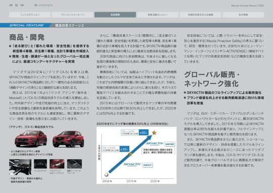 アニュアルレポート2015-商品・開発