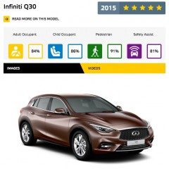 Small Family Car / Infiniti Q30