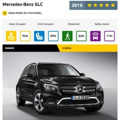 Small Off-Road / Mercedes-Benz GLC