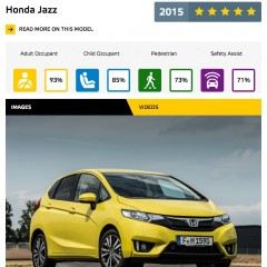 Supermini / Honda Jazz