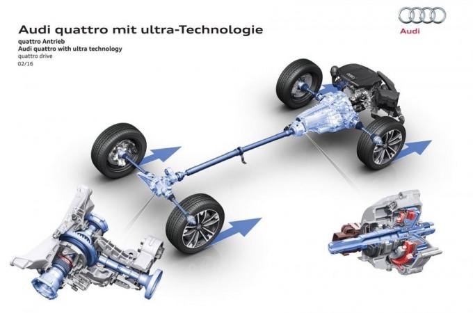 Audi ultra quattro10