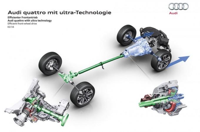Audi ultra quattro9
