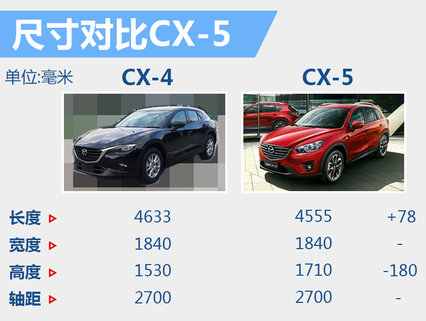 CX-4_33