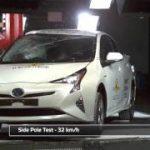 Toyota Safety Sense Pの対歩行者性能もなかなか