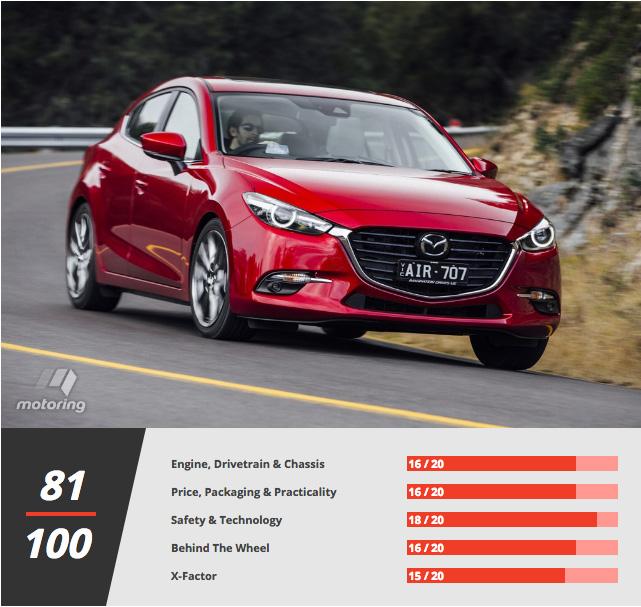motoring-com-au-mazda-3-review
