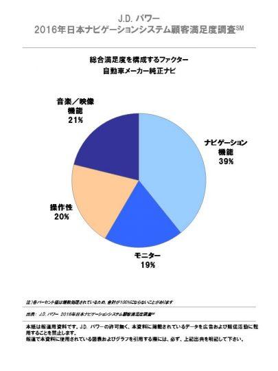 2016_jp_navi_oem_factor_jp