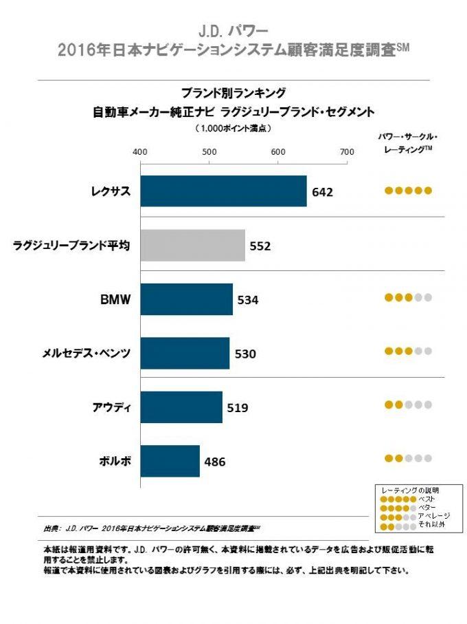 2016_jp_navi_oem_luxury_jp