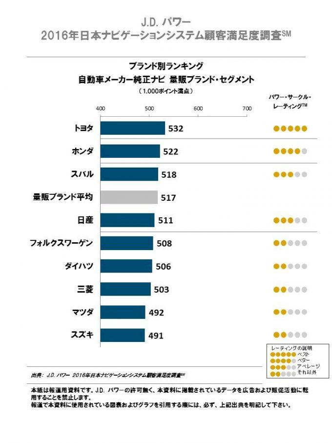 2016_jp_navi_oem_mass_jp