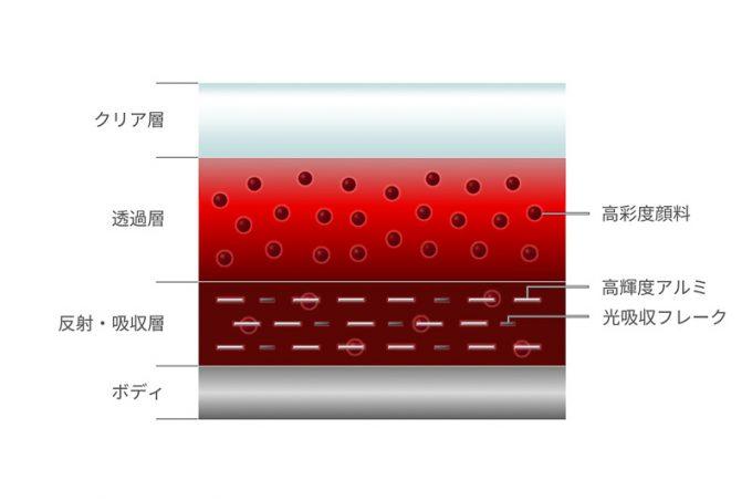 takuminuri-soul-red-crystal-metalic-02