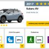 [動画]スバル新型インプレッサと新型XVがユーロNCAPで五つ星の評価