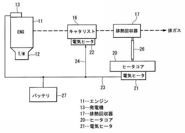 特許:マツダ、暖機装置に関する特許を取得