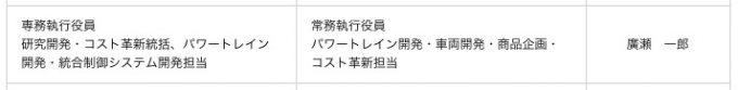 マツダ廣瀬氏「SKY-Xの開発作業はほぼ完了」
