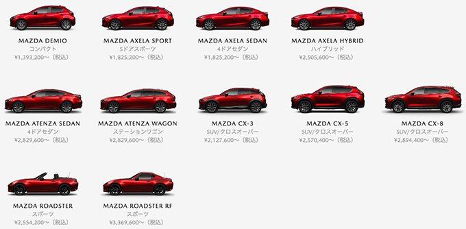 2019年3月新車乗用車販売台数ランキング発表