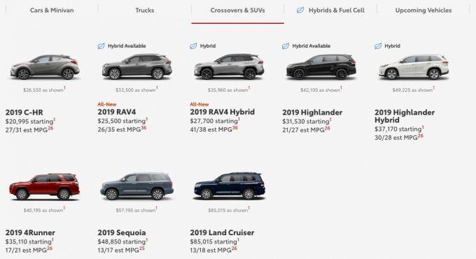 トヨタ、マツダとの米国新工場で新型SUVを生産へ
