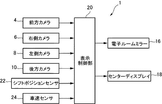 マツダ、俯瞰画像の欠点を解決する表示装置の特許を取得