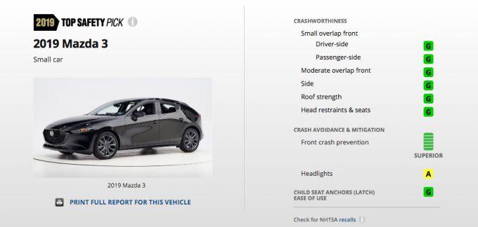 新型Mazda3、2019トップセーフティピックを獲得