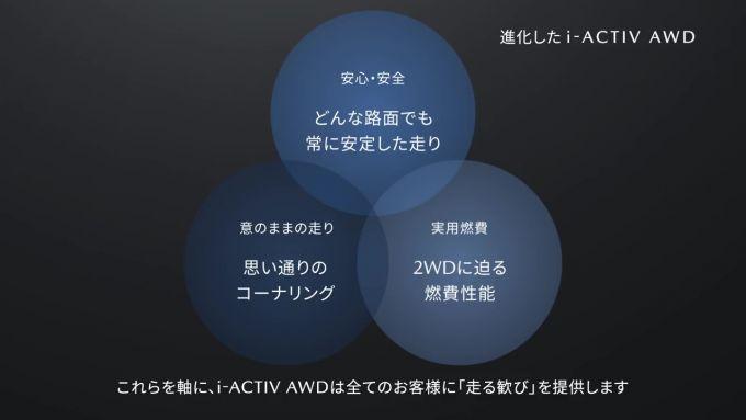 ここが進化!『i-ACTIV AWD』の3つのアピールポイント