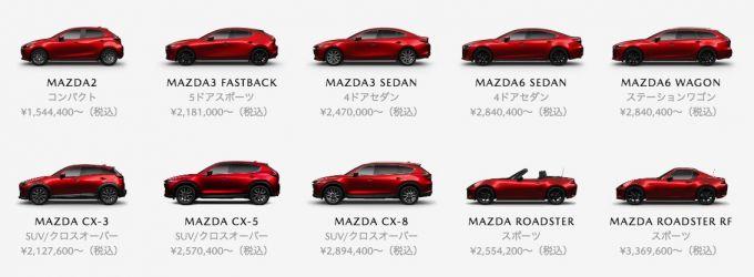 2019年7月新車乗用車販売台数ランキング