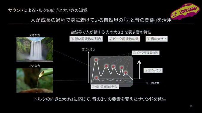 [動画]マツダe-TPVの試乗動画、音がよく聞こえます