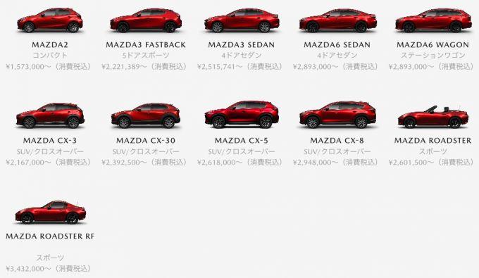 2019年10月新車乗用車販売台数ランキングが発表!