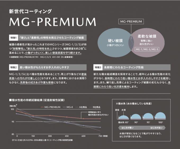 マツダの新世代ボディーコーティング「MG-PREMIUM」