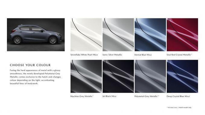 豪州仕様2020 Mazda2にはポリメタの設定あり