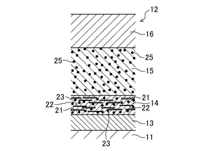 マツダ、赤系の顔料を使った積層塗膜及び塗装物の特許取得