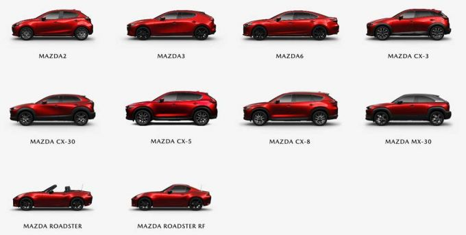 マツダ車の最低地上高一覧(2021年1月版)