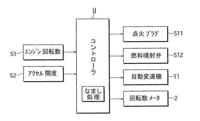 マツダ、SPCCI式エンジンの回転計に関する特許を出願