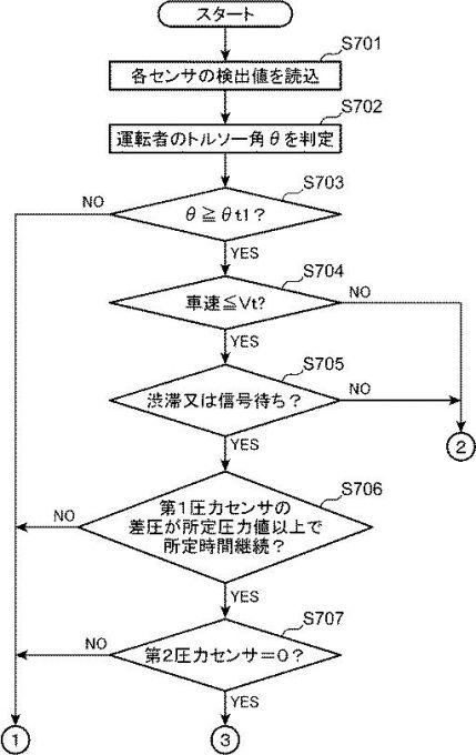マツダ、ドライバー状態検出装置の特許を取得
