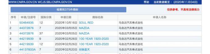 マツダ、中国で「SOUL RED」を商標出願