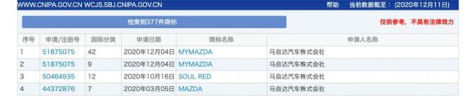 マツダ、中国で「MYMAZDA」を商標出願