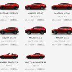 2021年4月新車乗用車販売台数ランキングが発表になりました