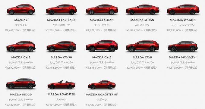 2021年3月新車乗用車販売台数ランキング発表