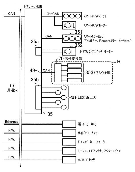 [特許]マツダ、電動チルト&テレスコの採用を検討?