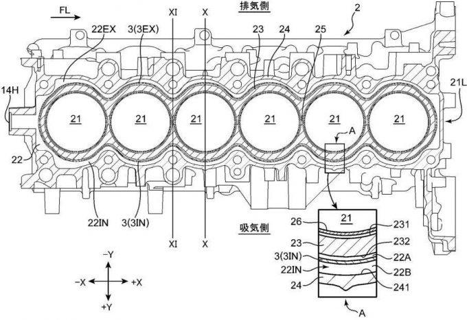 マツダ、直6DEを想定した冷却装置の特許を出願