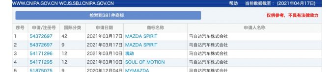 マツダ、中国で「SOUL OF MOTION」などを商標登録