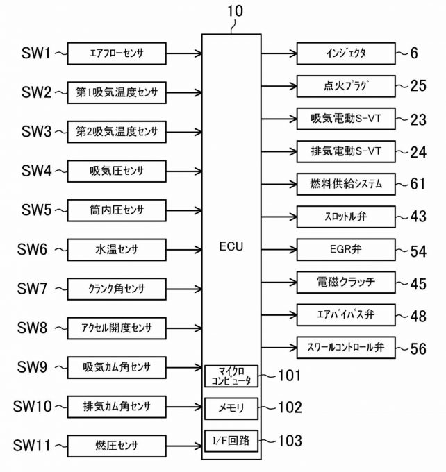 マツダ、オクタン価の違いに対応するENG制御装置の特許出願