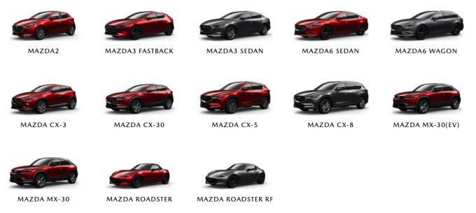 2021年9月マツダ車新車乗用車販売台数ランキング